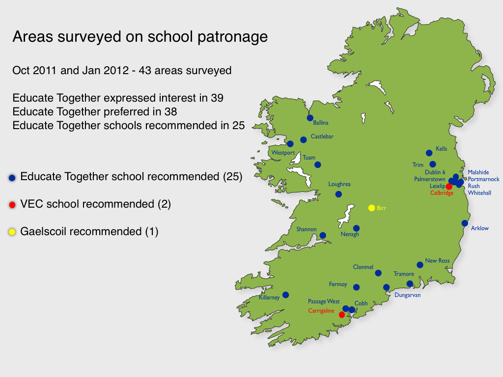 38 towns were surveyed in January and 20 of the 23 recommended for alternate patron provision expressed a preference for Educate Together schools.